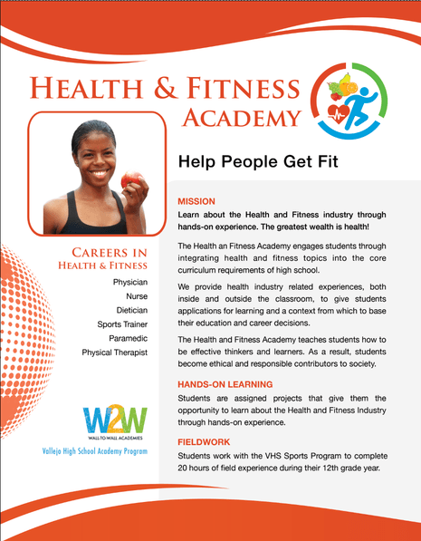 Health and Fitness Academy Information